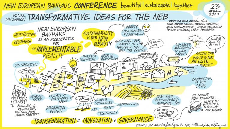 Visual harvesting from the New European Bauhaus Conference